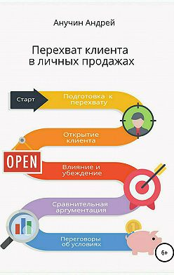 Андрей Анучин - Перехват клиента в личных продажах