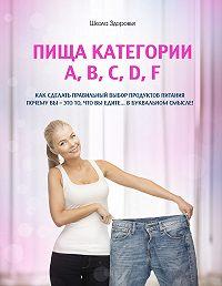 Михаил Титов -Пища категории А, Б, В, Г, Д