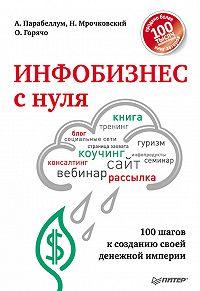 Андрей Парабеллум -Инфобизнес с нуля. 100 шагов к созданию своей денежной империи