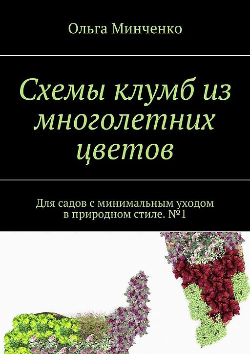 Схемы клумб из многолетних цветов. Для садов сминимальным уходом вприродном стиле.№1